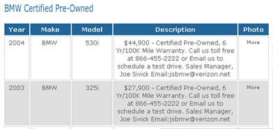 Content Management System to allow client to make site update, ie the Used Car page.